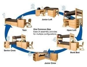 University Loft Graduate Series Srudent Furniture Configurations